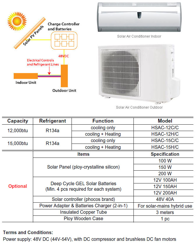 Buying 48v Dc Powered Solar Air Conditioner In Penang